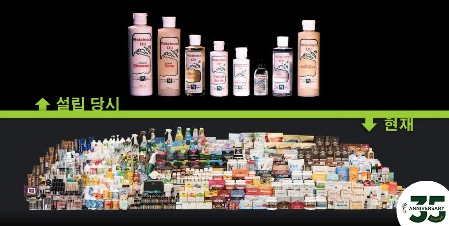 8 products then, now hundreds of products